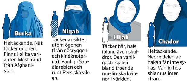 var kan man köpa burka